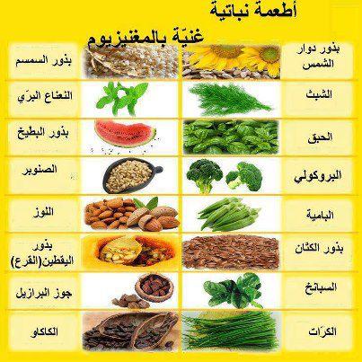 الأطعمة النباتية الغنية بالماغنيسيوم