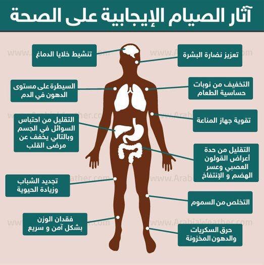 آثار الصورم الايجابية على الصحة