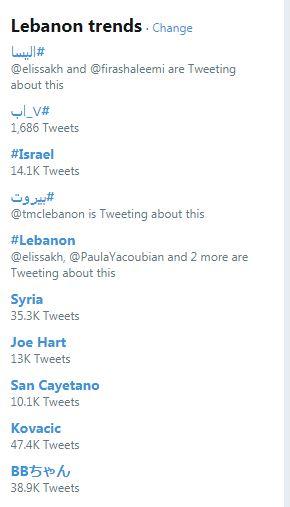 اليسا تحتل المراكز الأولى في قائمة الأكثر تداولاً في لبنان وبعض الدول العربية