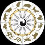 برجك الصيني حسب ميلادك وما هي ميزاتك
