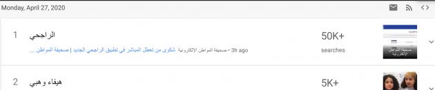 اسم هيفا الثاني في السعودية