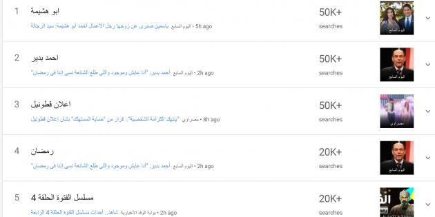 احمد ابو هشيمة يتصدر