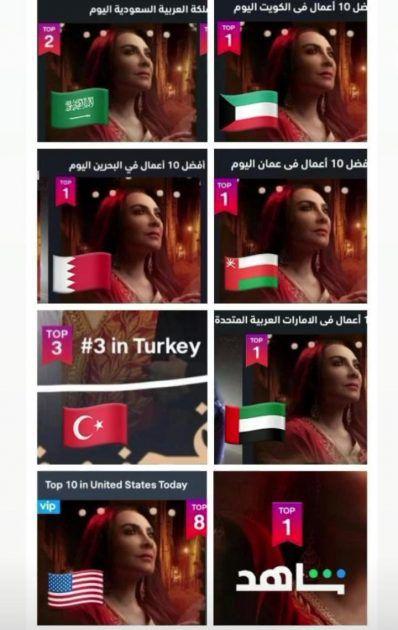 هدي حسين تتفوق بمسلسلها في اغلبية الدول العربية